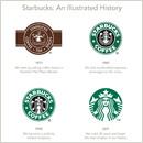 スターバックスの歴代ロゴ